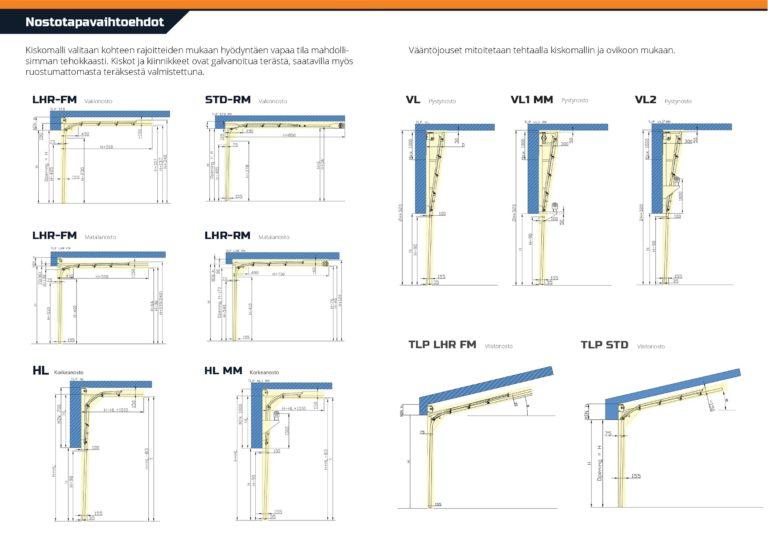 Nosto-ovi mukautuu tilaan joustavien nostotaparatkaisujen ansiosta.