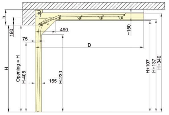 Teollisuusnosto-ovien standardinostotapa. Vääntöjouset kiinnitetään aukon yläpuolelle, ylätilan tarve ovikoosta riippuen 370-505mm.