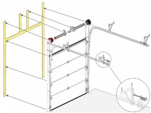 Nosto-oven korkeanostokiskojen kiinnityspinnat ja vaakakiskojen ripustaminen