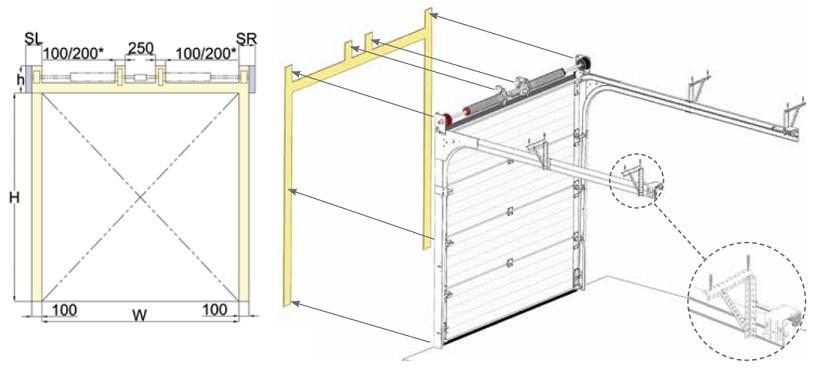 Nosto-oven etukiinnitteinen matalanosta. Vääntöjouset kiinnitetään aukon yläpuolelle, ylätilan tarve ovikoosta riippuen 270-310mm.