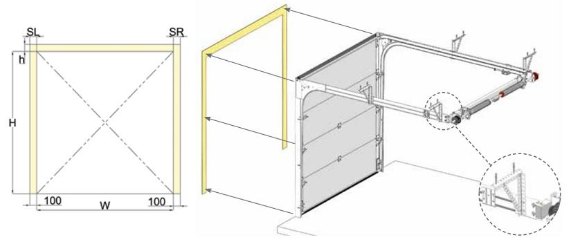 Nosto-oven takavetoinen matalanosto. Jouset kiinnitetään vaakakiskojen takaosassa sijaitsevaan kiinnityspalkkiin.