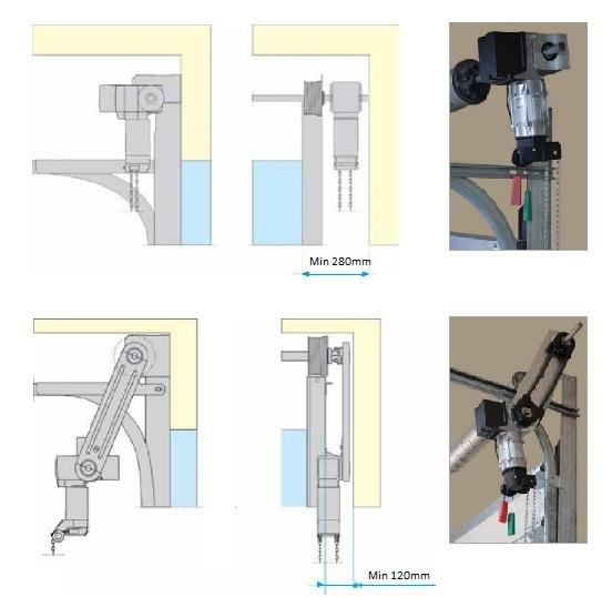 Nosto-oven ovikoneiston sivutilavaatimukset HL-TM