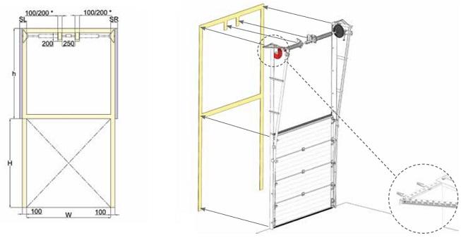 Nosto-oven pystynostokiskojen kiinnityspinnat
