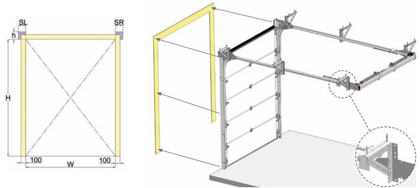 nosto-oven takakiinnitteisen vakionoston kiinnityspinnat ja ripustus teollisuus