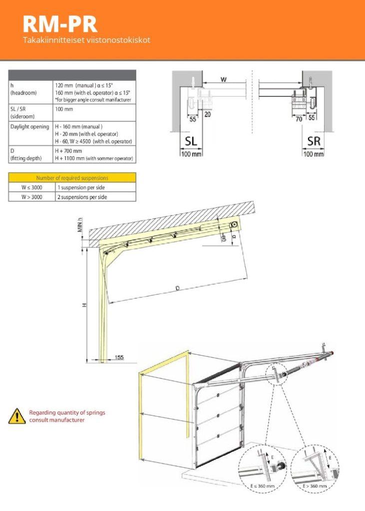 JK-40T Nosto-oven - RM-PR -kiskot-min
