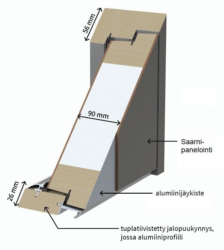 Ovi on näyttävä ja jykevä ja sen kokonaispaksuus 90 mm on pysäyttävä. Ovi valmistetaan osin käsityönä huolella ja pieteetillä. Sen yksityiskohdat listoituksineen on loppuun asti mietittyjä ja millintarkasti mitoitettuja, jotta ovi kestää kaikista kriittisimmänkin tarkastelun.